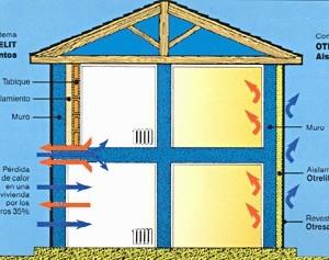 sobrecalentamientos-edificios-energia-casi-nula