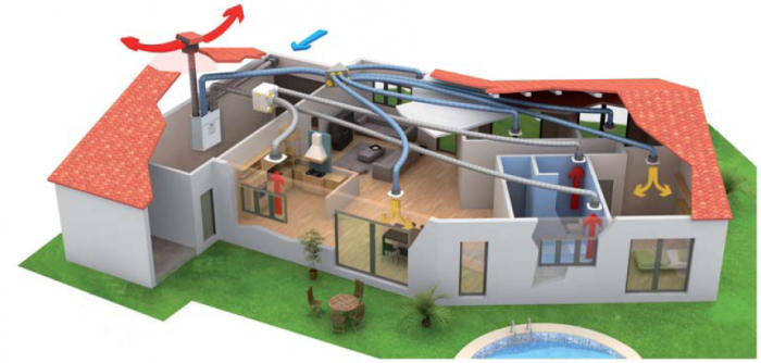 ventilación de vivienda