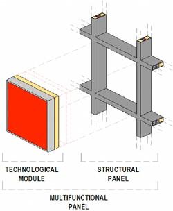 detalle sistema modular ligero para aplicar en la rehabilitación de edificios existentes