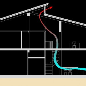Ventilación natural edificación vivienda
